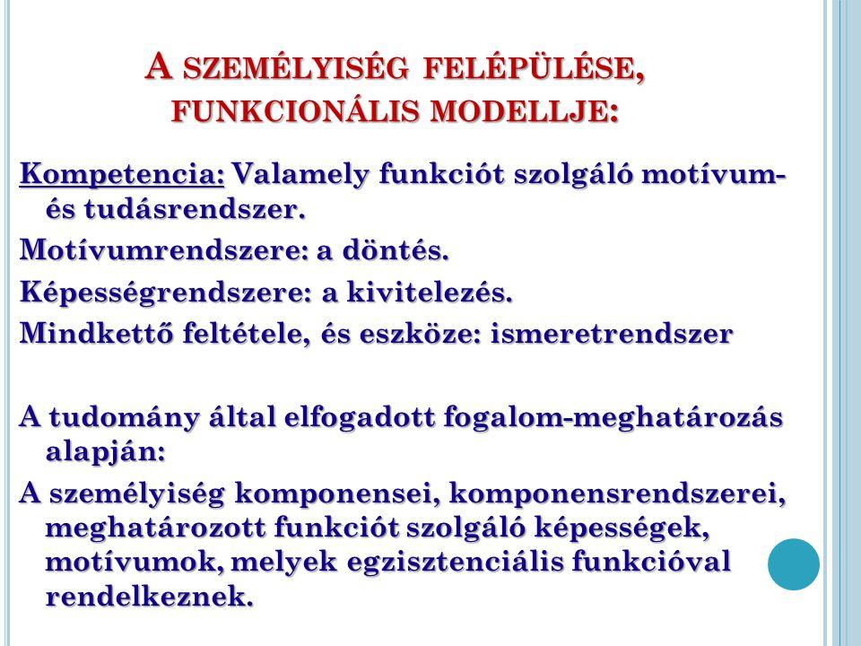 A személyiség felépülése, funkcionális modellje: