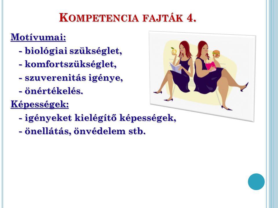 Kompetencia fajták 4. Motívumai: - biológiai szükséglet,