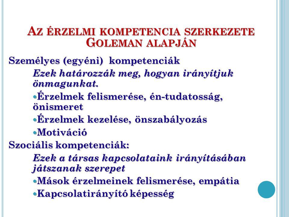 Az érzelmi kompetencia szerkezete Goleman alapján