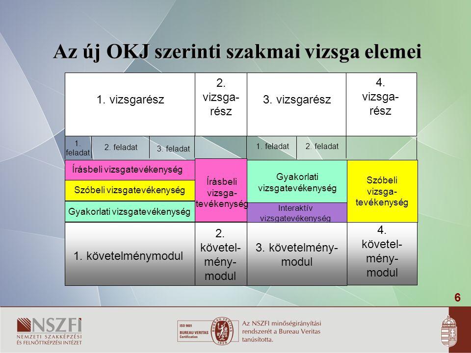 Az új OKJ szerinti szakmai vizsga elemei