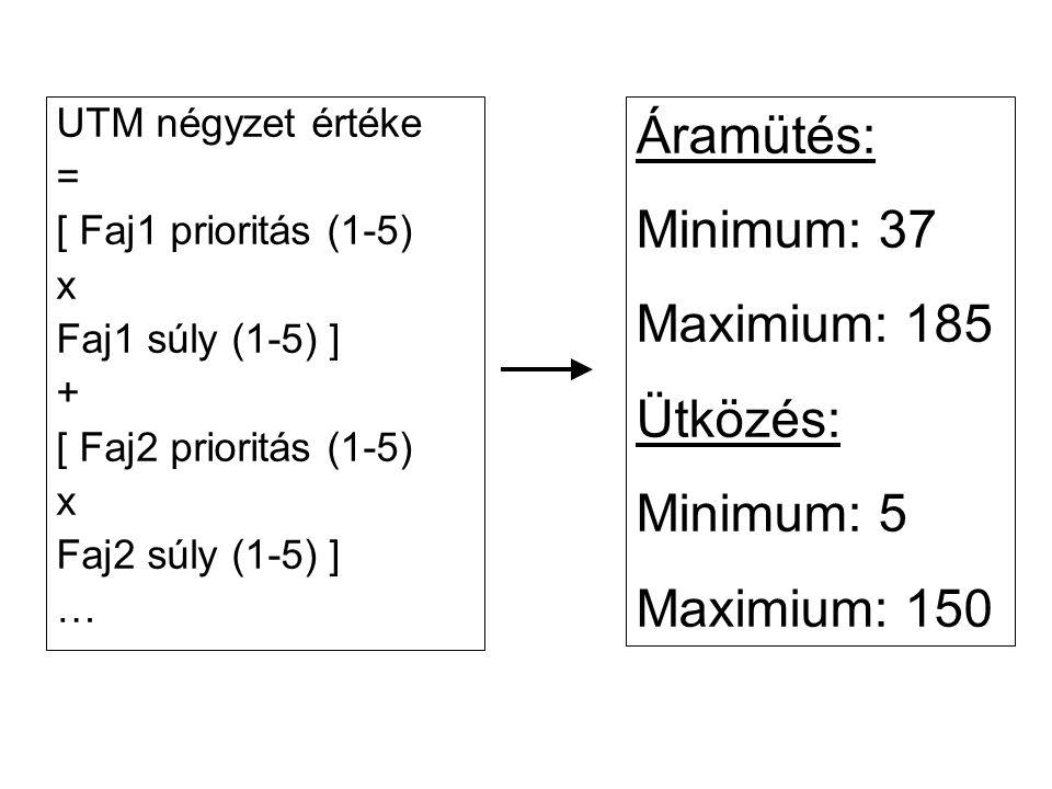 Áramütés: Minimum: 37 Maximium: 185 Ütközés: Minimum: 5 Maximium: 150