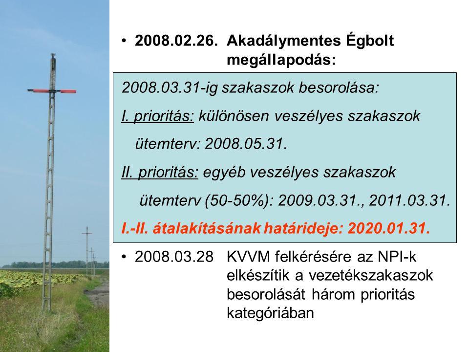 2008.02.26. Akadálymentes Égbolt megállapodás: