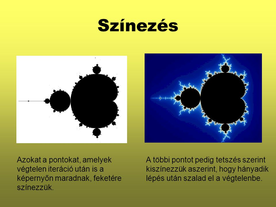 Színezés Azokat a pontokat, amelyek végtelen iteráció után is a képernyőn maradnak, feketére színezzük.