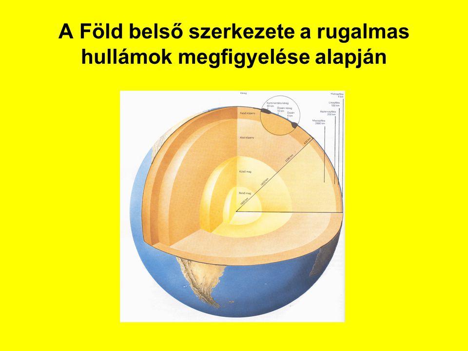 A Föld belső szerkezete a rugalmas hullámok megfigyelése alapján
