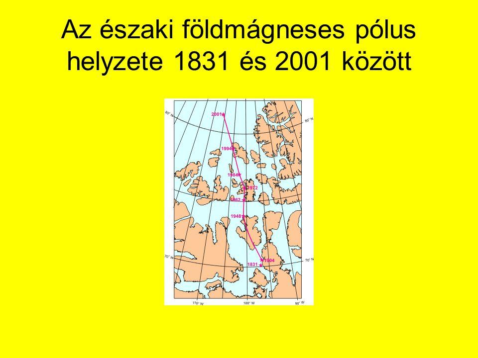 Az északi földmágneses pólus helyzete 1831 és 2001 között