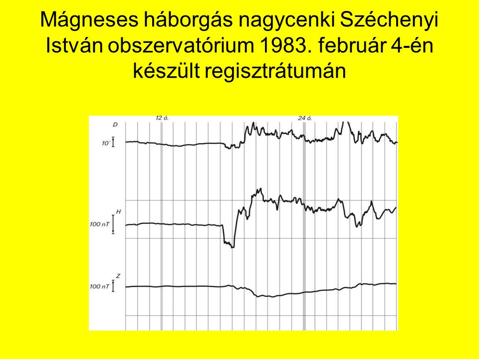 Mágneses háborgás nagycenki Széchenyi István obszervatórium 1983