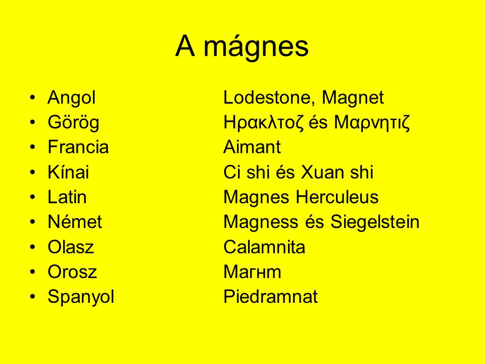 A mágnes Angol Lodestone, Magnet Görög Ηρακλτοζ és Μαρνητιζ