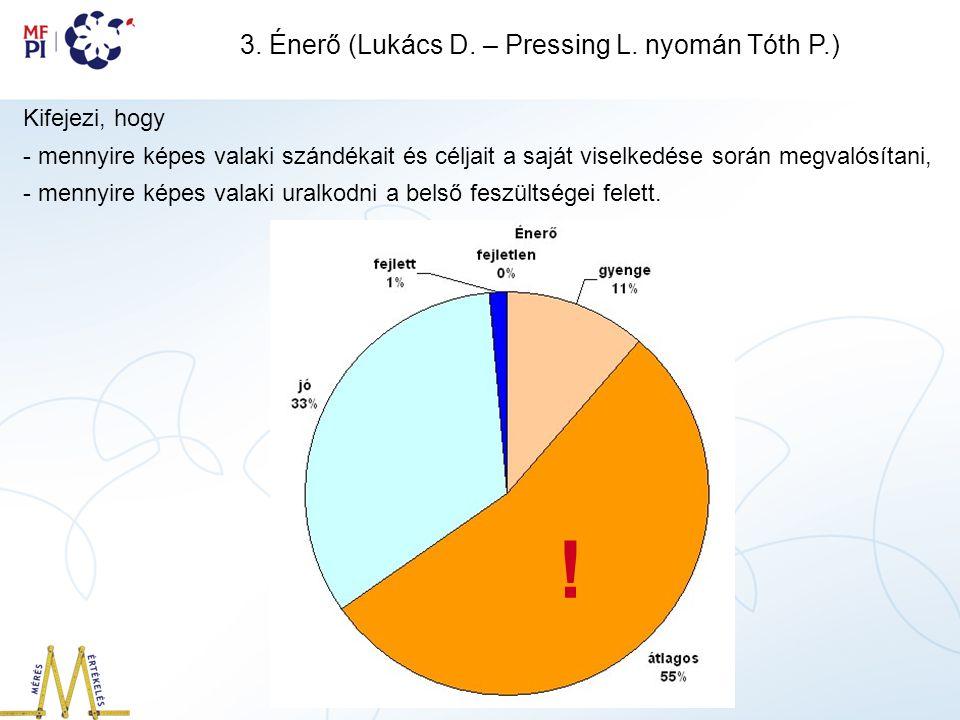 3. Énerő (Lukács D. – Pressing L. nyomán Tóth P.)