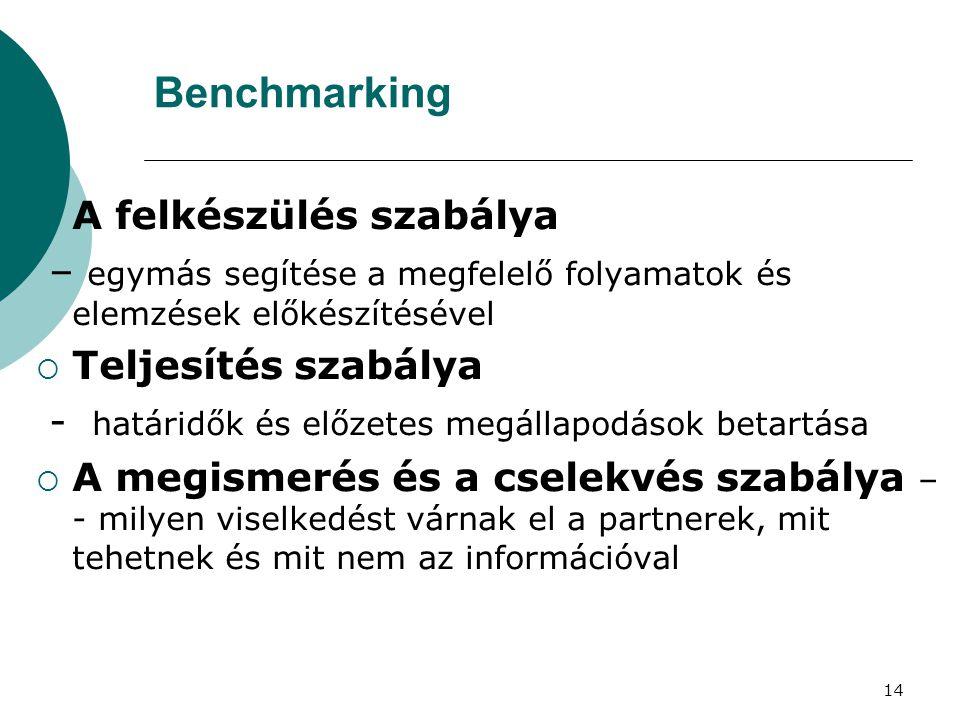 Benchmarking A felkészülés szabálya