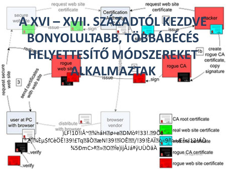 A XVI – XVII. századtól kezdve bonyolultabb, többábécés helyettesítő módszereket alkalmaztak