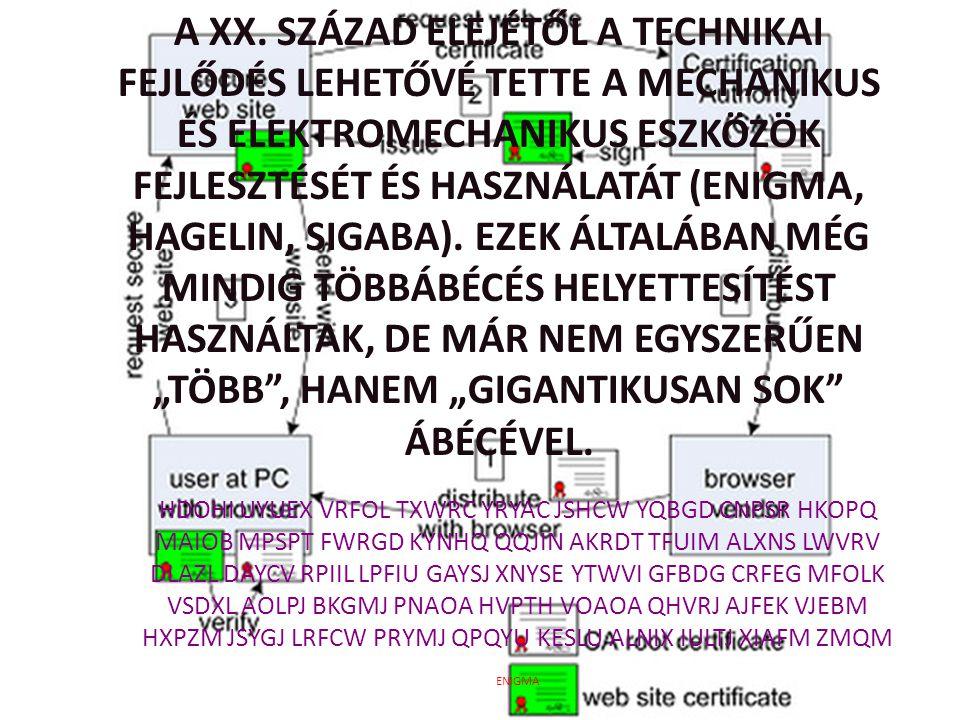 """A XX. SZÁZAD ELEJÉTŐL A TECHNIKAI FEJLŐDÉS LEHETŐVÉ TETTE A MECHANIKUS ÉS ELEKTROMECHANIKUS ESZKÖZÖK FEJLESZTÉSÉT ÉS HASZNÁLATÁT (ENIGMA, HAGELIN, SIGABA). EZEK ÁLTALÁBAN MÉG MINDIG TÖBBÁBÉCÉS HELYETTESÍTÉST HASZNÁLTAK, DE MÁR NEM EGYSZERŰEN """"TÖBB , HANEM """"GIGANTIKUSAN SOK ÁBÉCÉVEL."""