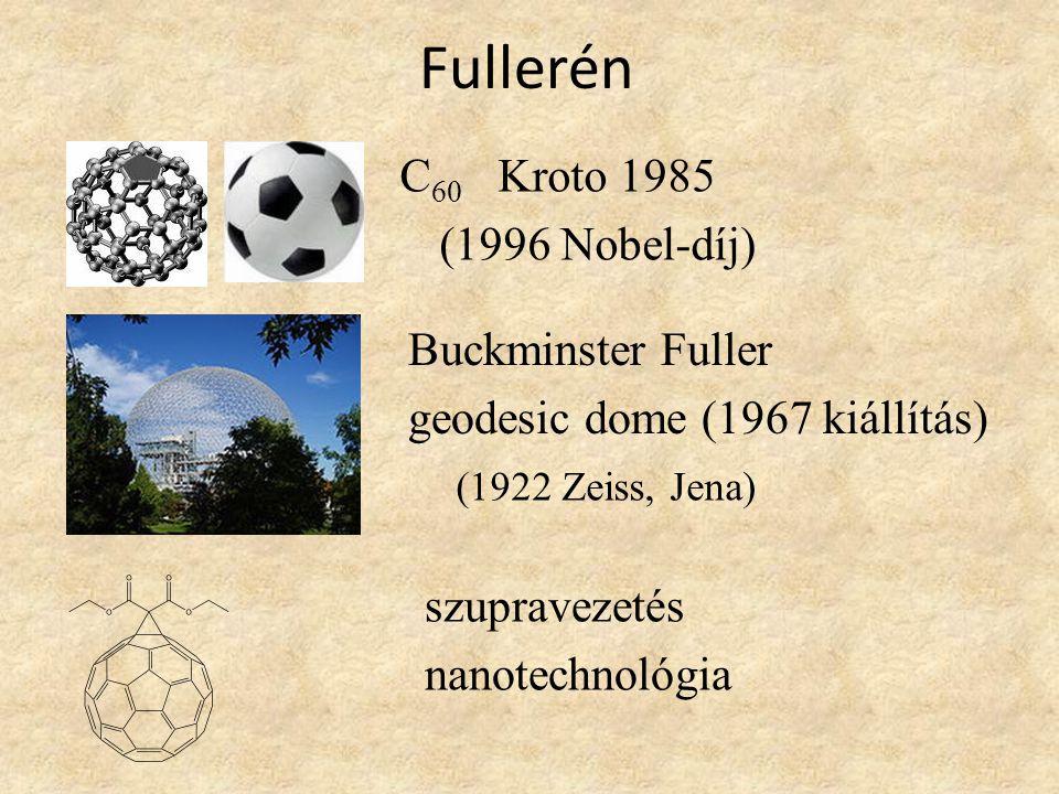Fullerén C60 Kroto 1985 (1996 Nobel-díj) Buckminster Fuller