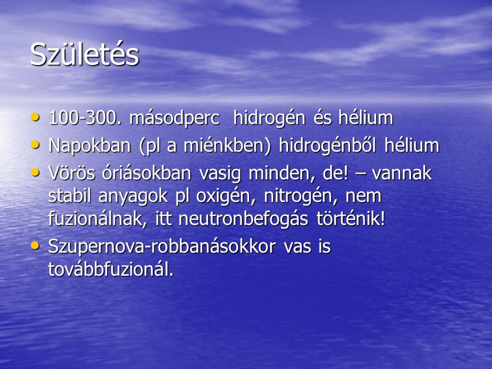 Születés 100-300. másodperc hidrogén és hélium