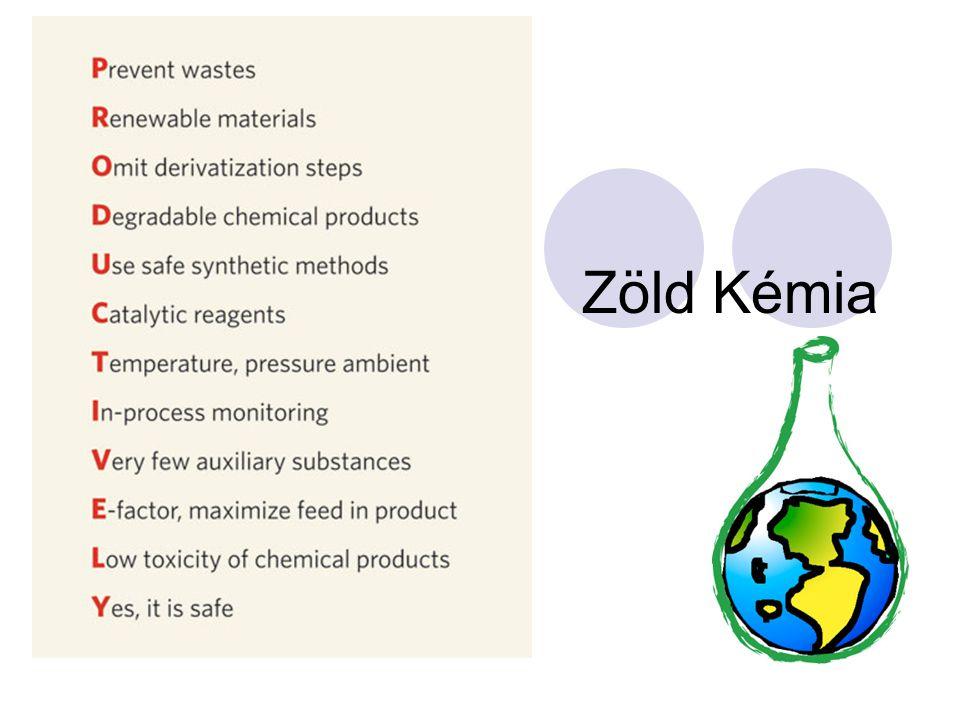 Zöld Kémia