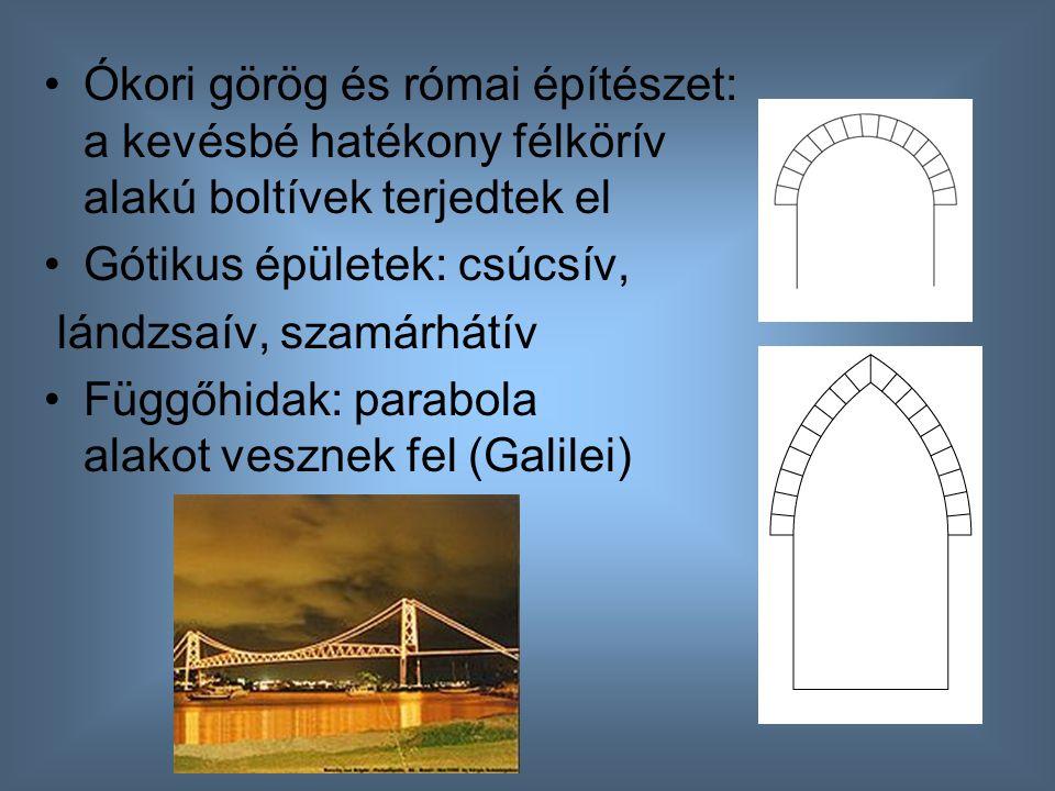 Ókori görög és római építészet: a kevésbé hatékony félkörív alakú boltívek terjedtek el