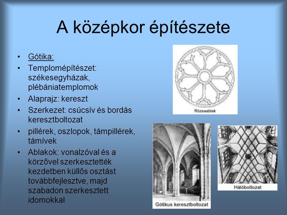 A középkor építészete Gótika: