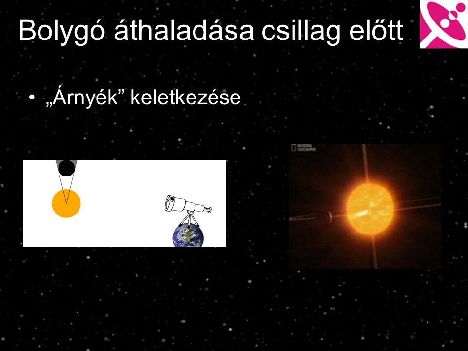Bolygó áthaladása csillag előtt