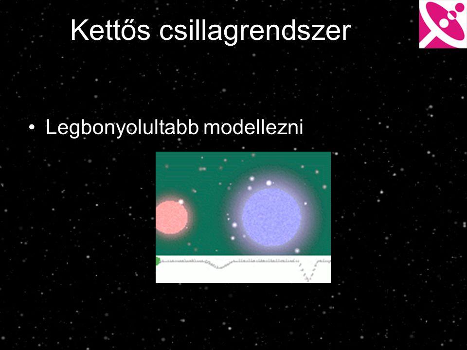 Kettős csillagrendszer