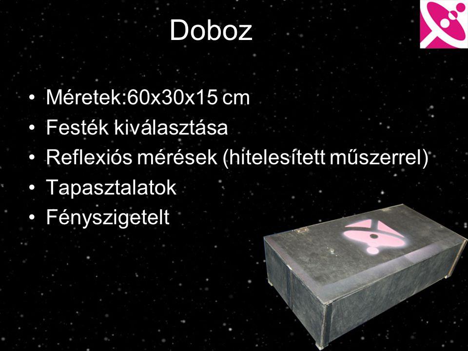 Doboz Méretek:60x30x15 cm Festék kiválasztása