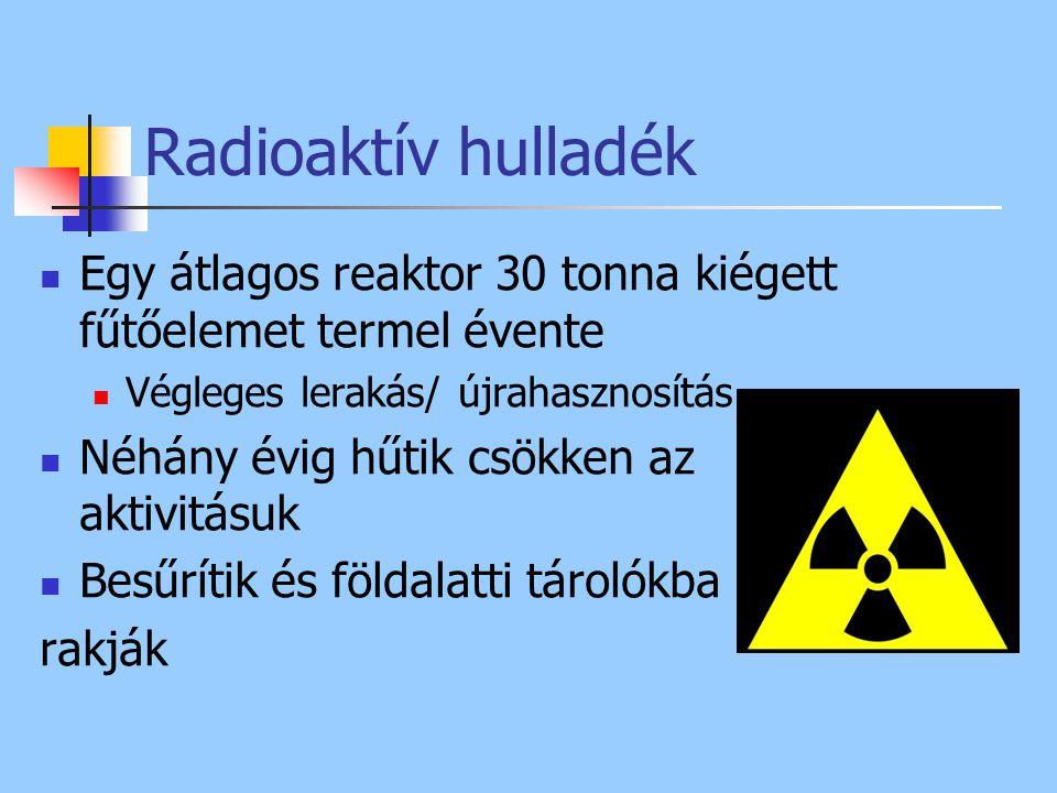 Radioaktív hulladék Egy átlagos reaktor 30 tonna kiégett fűtőelemet termel évente. Végleges lerakás/ újrahasznosítás.