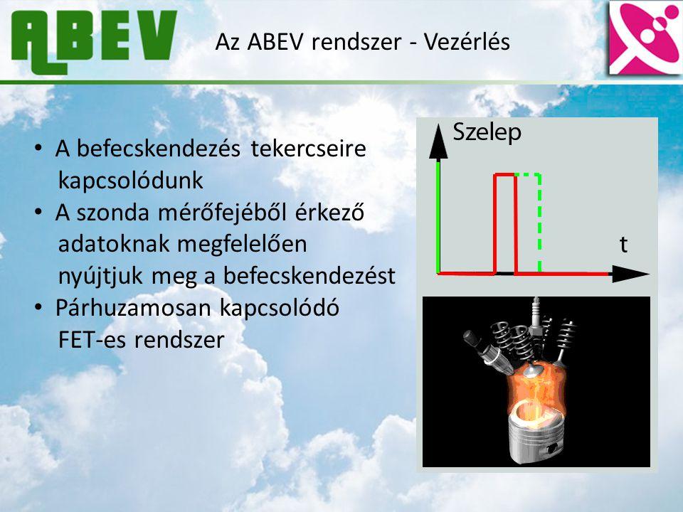 Az ABEV rendszer - Vezérlés