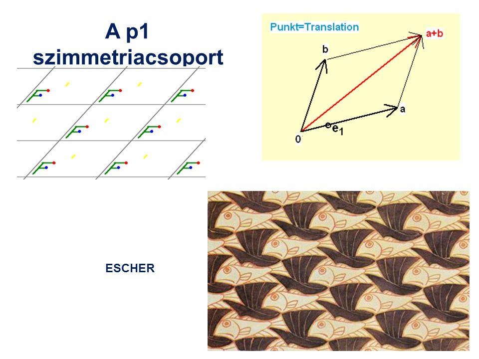 A p1 szimmetriacsoport Minden minta szimmetriacsoportja tartalmazza két, különböző irányú eltolás összes lineáris kombinációit.