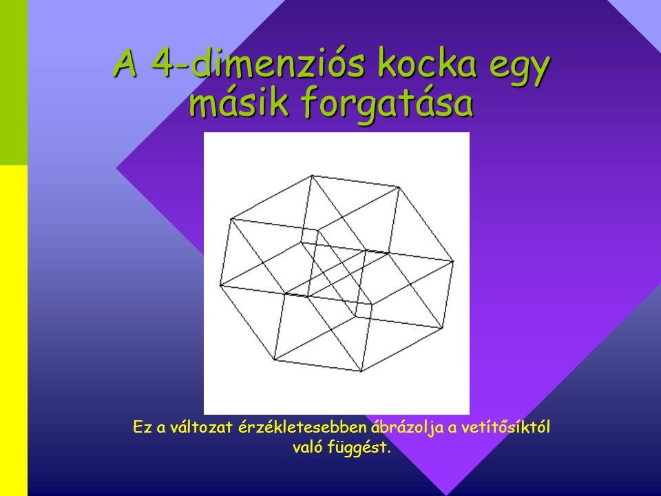 A 4-dimenziós kocka egy másik forgatása