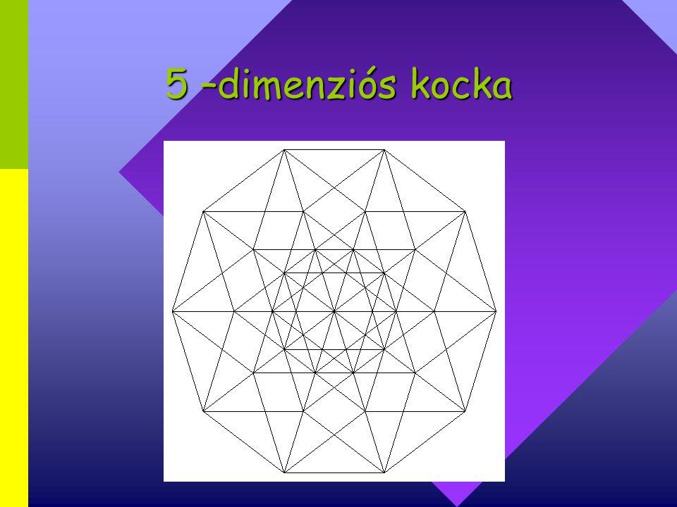 5 –dimenziós kocka