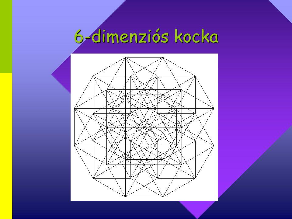 6-dimenziós kocka