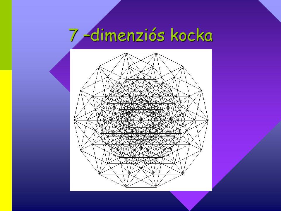 7 –dimenziós kocka