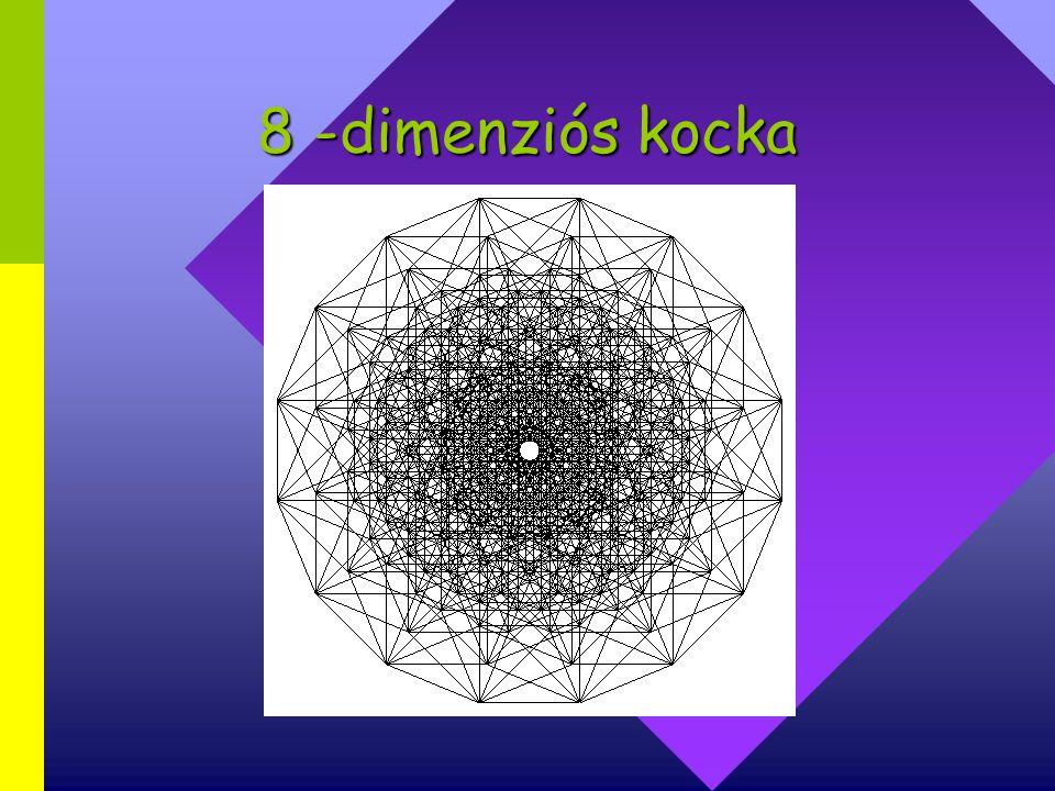 8 -dimenziós kocka