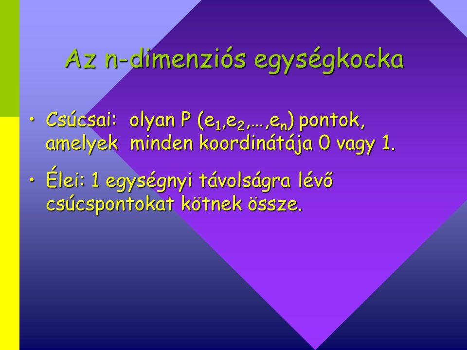 Az n-dimenziós egységkocka