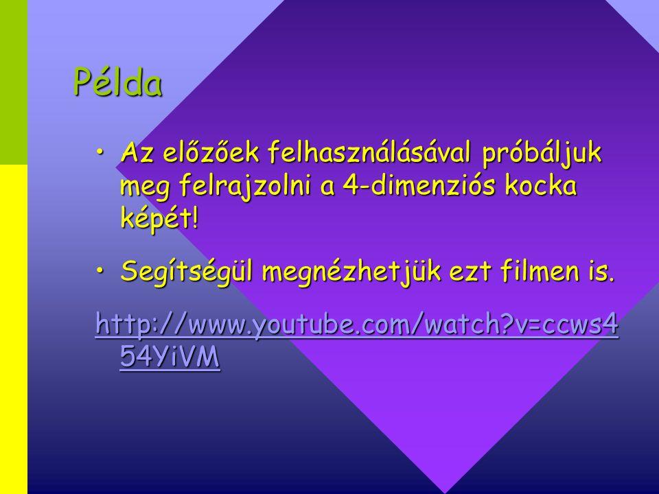 Példa Az előzőek felhasználásával próbáljuk meg felrajzolni a 4-dimenziós kocka képét! Segítségül megnézhetjük ezt filmen is.