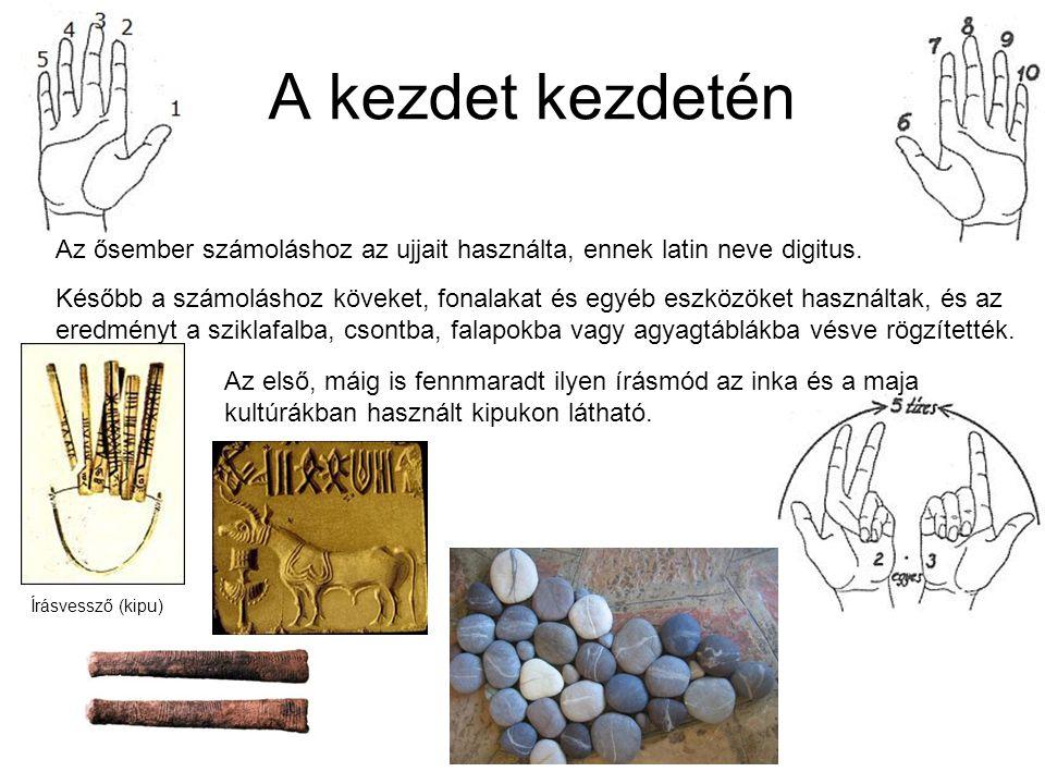 A kezdet kezdetén Az ősember számoláshoz az ujjait használta, ennek latin neve digitus.