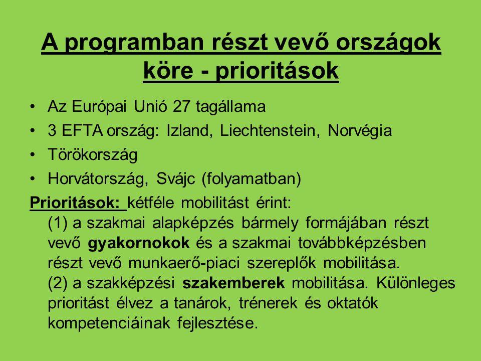 A programban részt vevő országok köre - prioritások