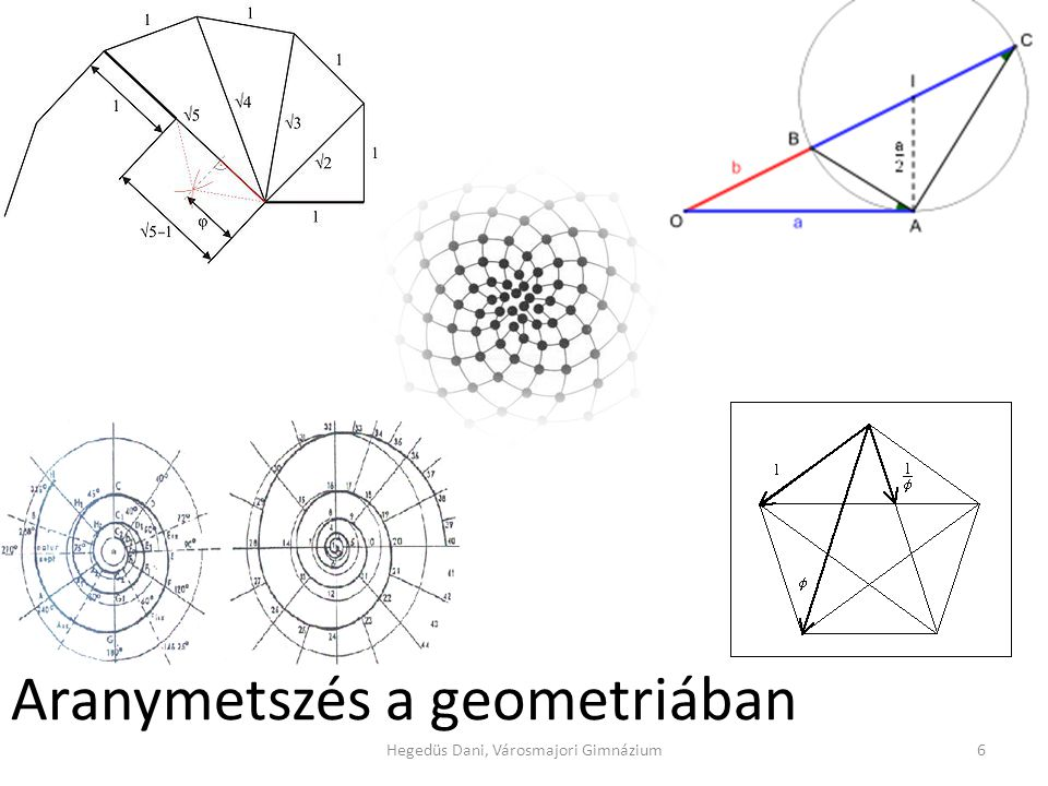 Aranymetszés a geometriában