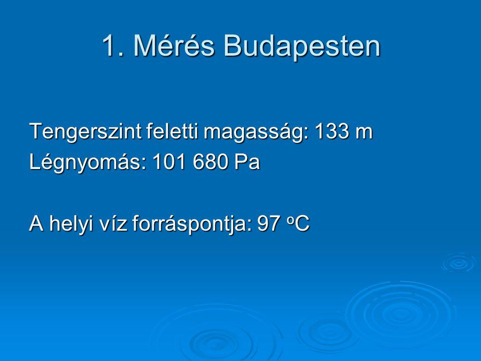 1. Mérés Budapesten Tengerszint feletti magasság: 133 m