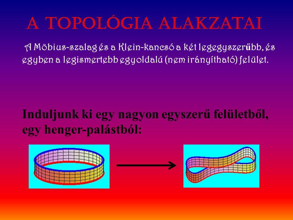 A topológia alakzatai