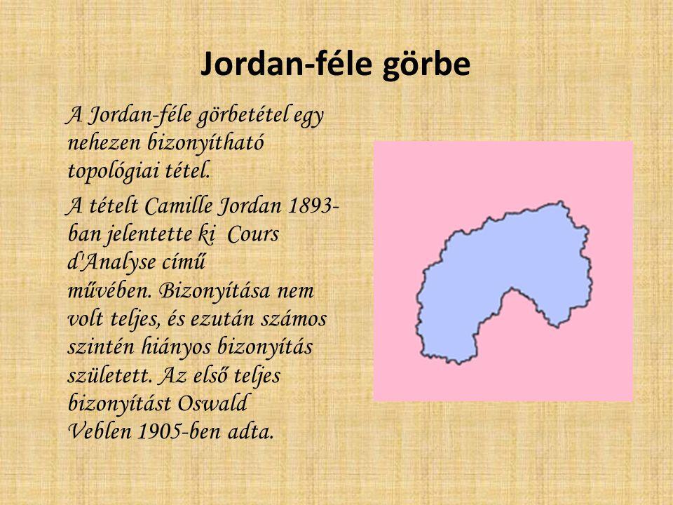 Jordan-féle görbe A Jordan-féle görbetétel egy nehezen bizonyítható topológiai tétel.