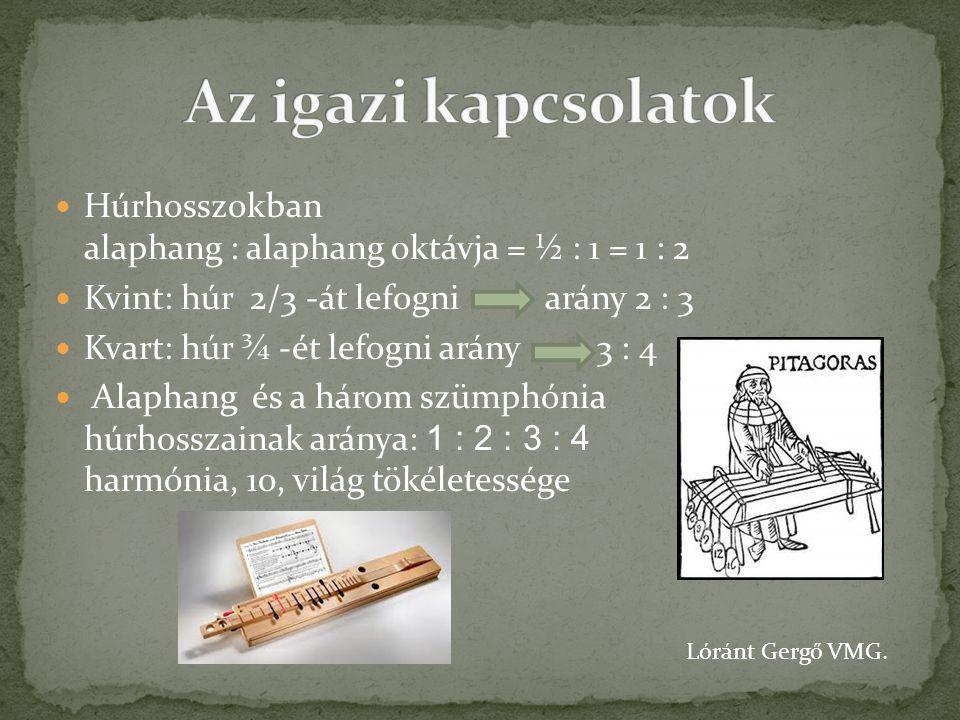 Az igazi kapcsolatok Húrhosszokban alaphang : alaphang oktávja = ½ : 1 = 1 : 2. Kvint: húr 2/3 -át lefogni arány 2 : 3.