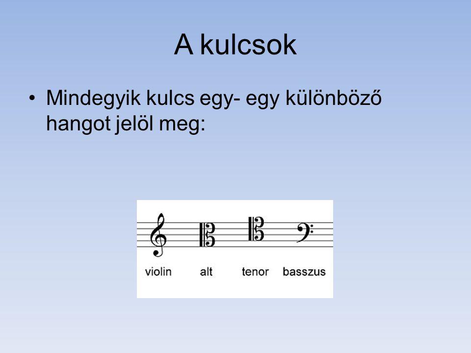A kulcsok Mindegyik kulcs egy- egy különböző hangot jelöl meg: