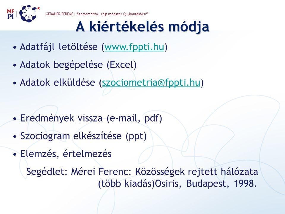 A kiértékelés módja Adatfájl letöltése (www.fppti.hu)