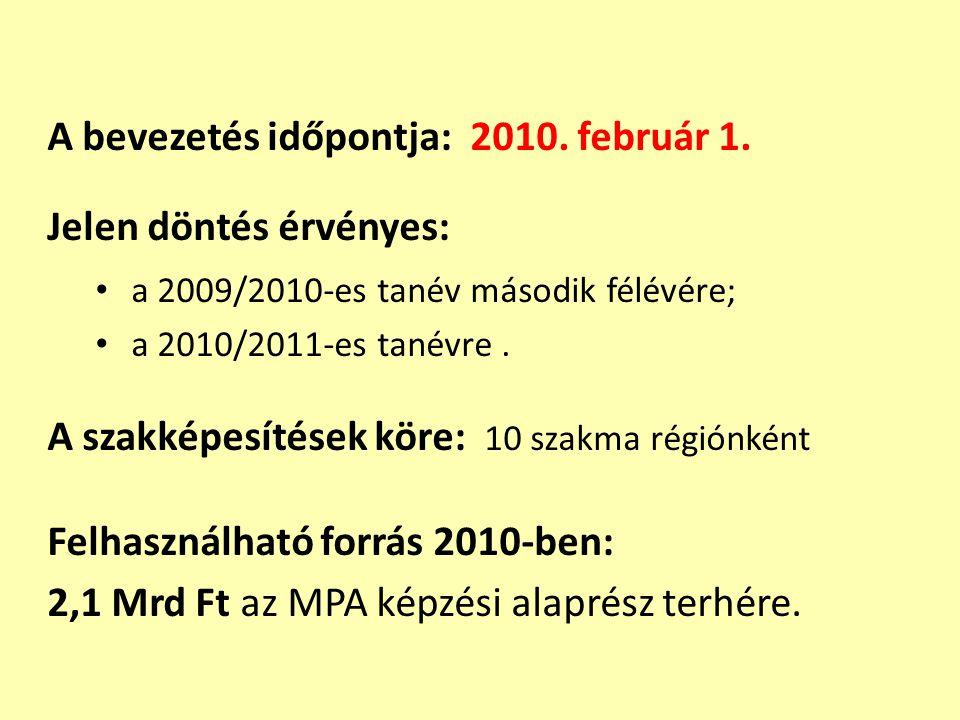 A bevezetés időpontja: 2010. február 1.
