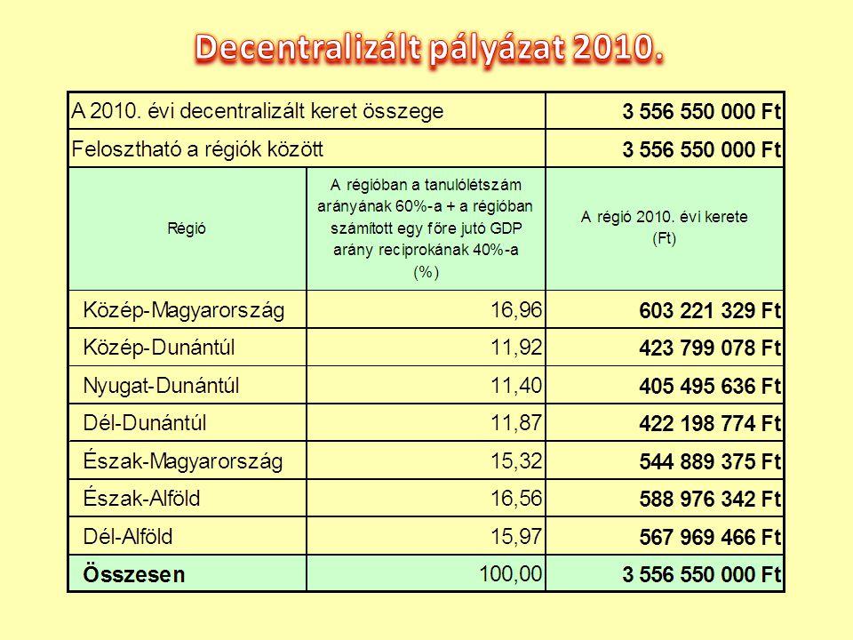 Decentralizált pályázat 2010.