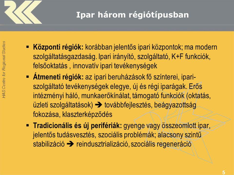 Ipar három régiótípusban