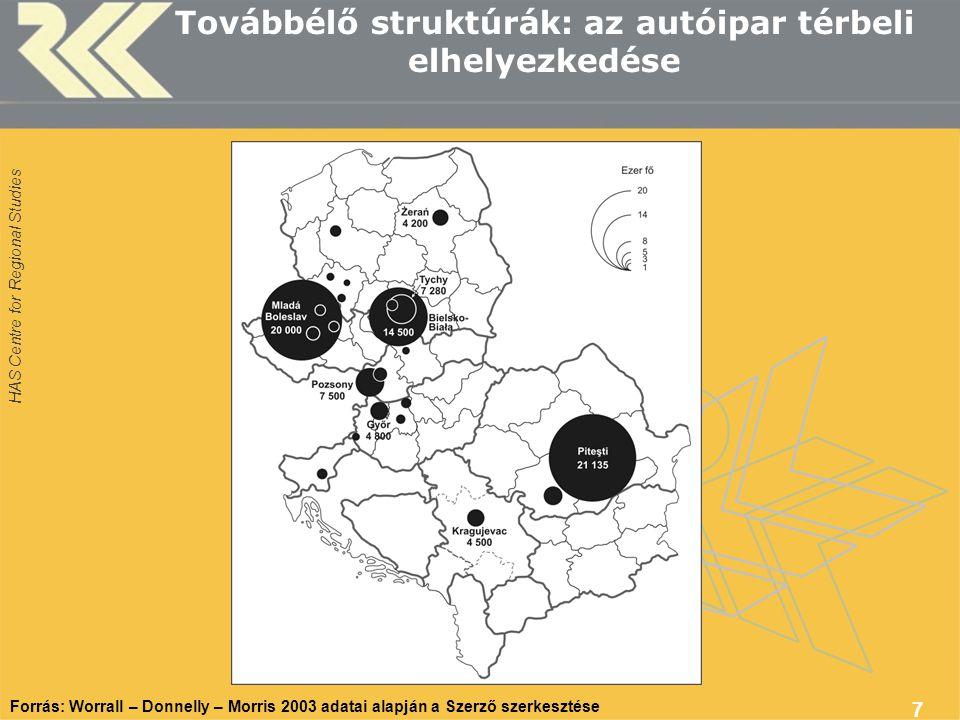 Továbbélő struktúrák: az autóipar térbeli elhelyezkedése