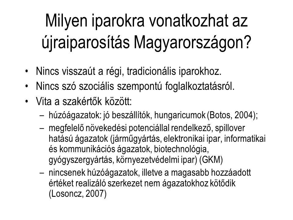 Milyen iparokra vonatkozhat az újraiparosítás Magyarországon