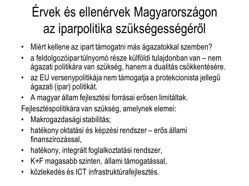 Érvek és ellenérvek Magyarországon az iparpolitika szükségességéről