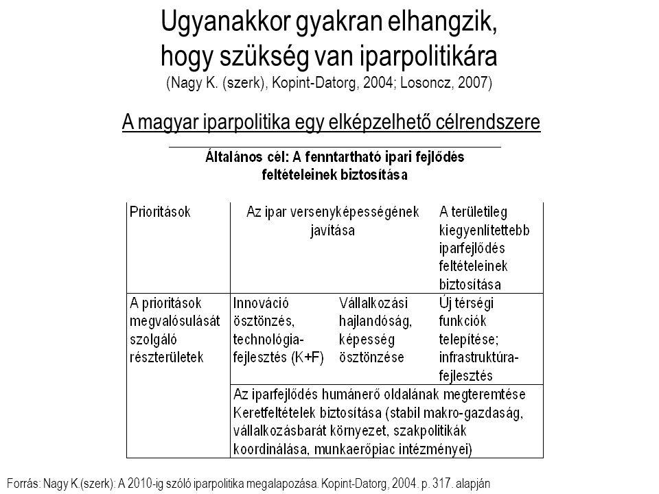 Ugyanakkor gyakran elhangzik, hogy szükség van iparpolitikára (Nagy K