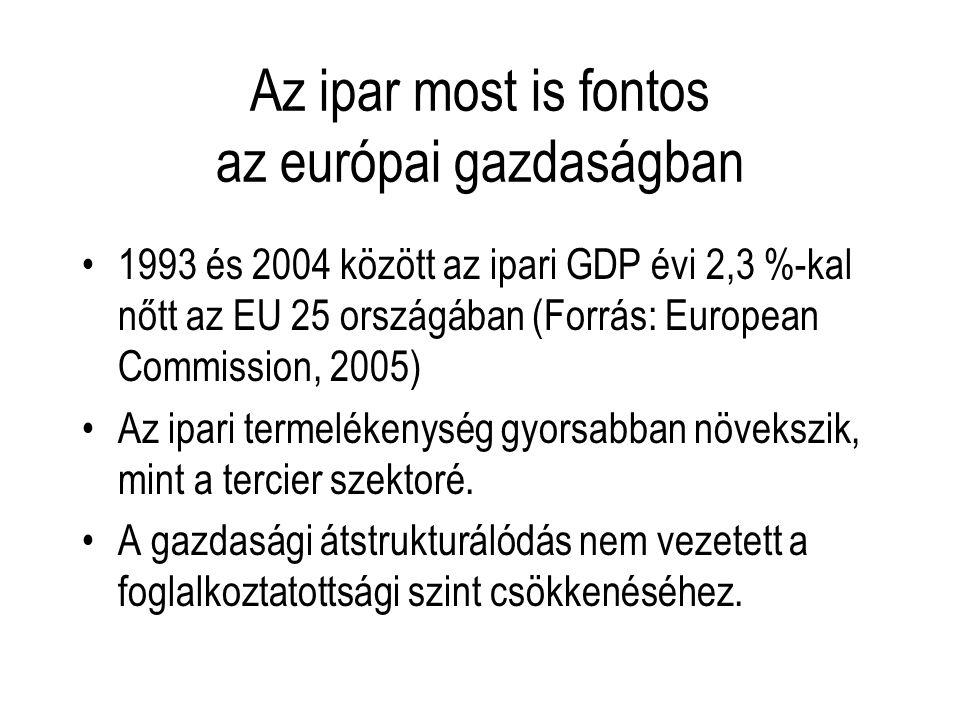 Az ipar most is fontos az európai gazdaságban